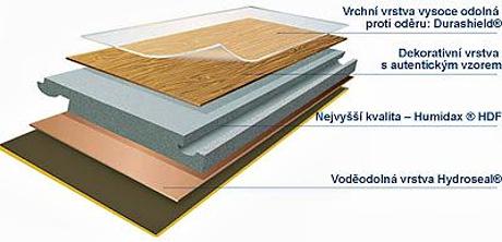 řez laminátovou podlahou