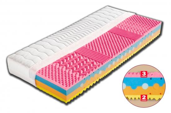 výběr matrace