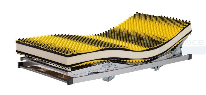 Kvalitní matrace od Matrace Store