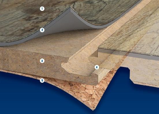 podlahy Fatra